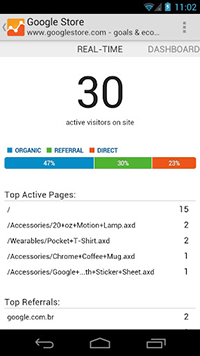 Google Analytics Android App - Real Time Statistics